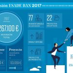 ESADE BAN bussiness-angels-inversion